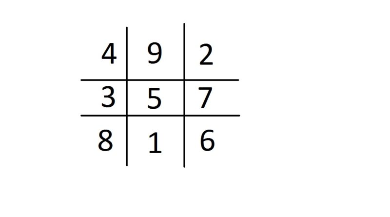 nine basic numbers