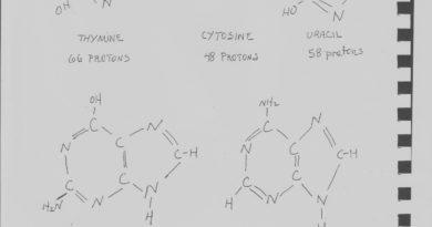 zodiac organic chemistry